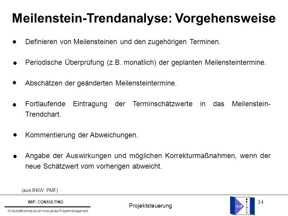 Meilenstein-Trendanalyse: Vorgehensweise