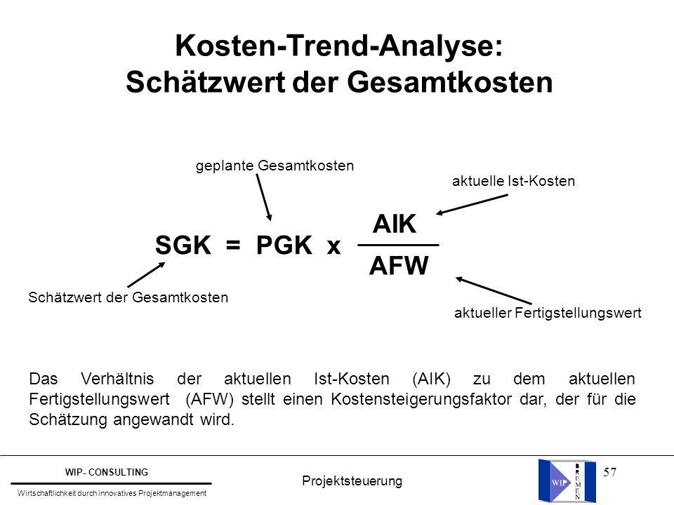 Kosten-Trend-Analyse: Schätzwert der Gesamtkosten