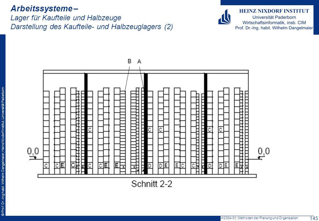 Arbeitssysteme – Lager für Kaufteile und Halbzeuge Darstellung des Kaufteile- und Halbzeuglagers (2)