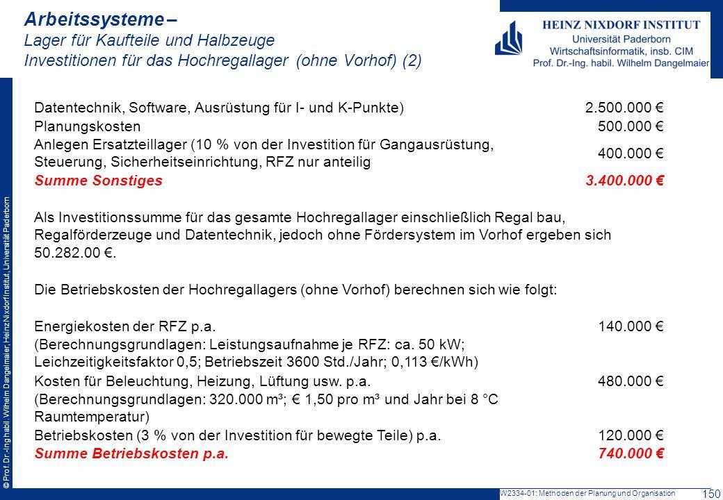 Arbeitssysteme – Lager für Kaufteile und Halbzeuge Investitionen für das Hochregallager (ohne Vorhof) (2)