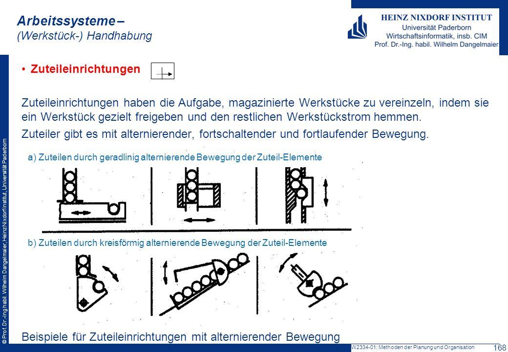 Arbeitssysteme – (Werkstück-) Handhabung
