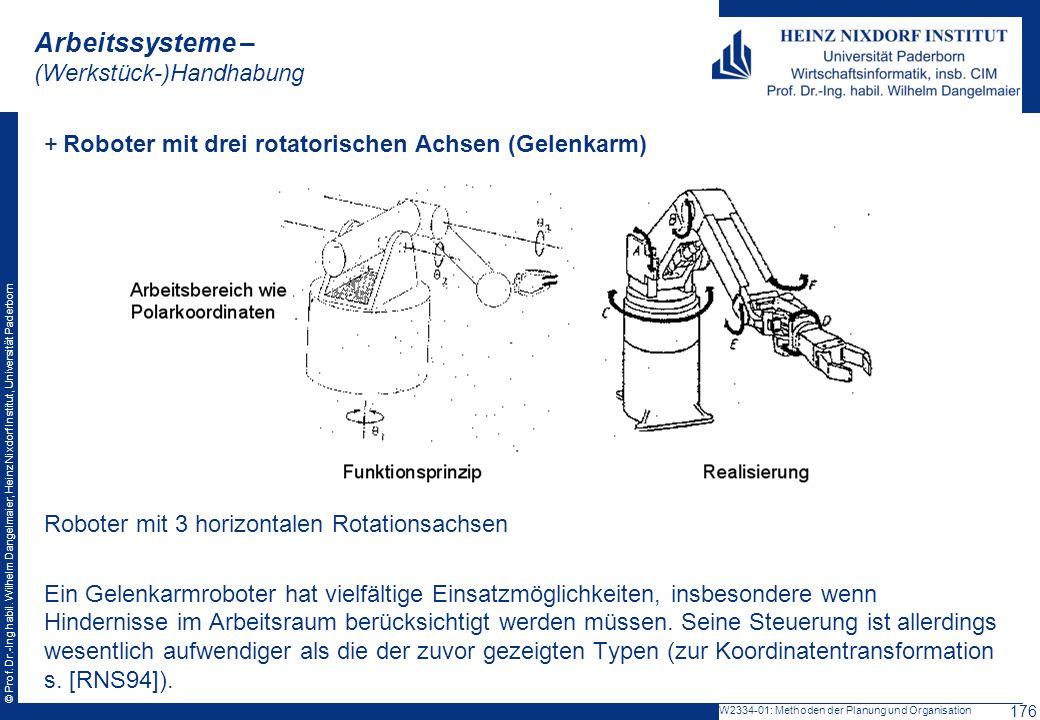 Arbeitssysteme – (Werkstück-)Handhabung
