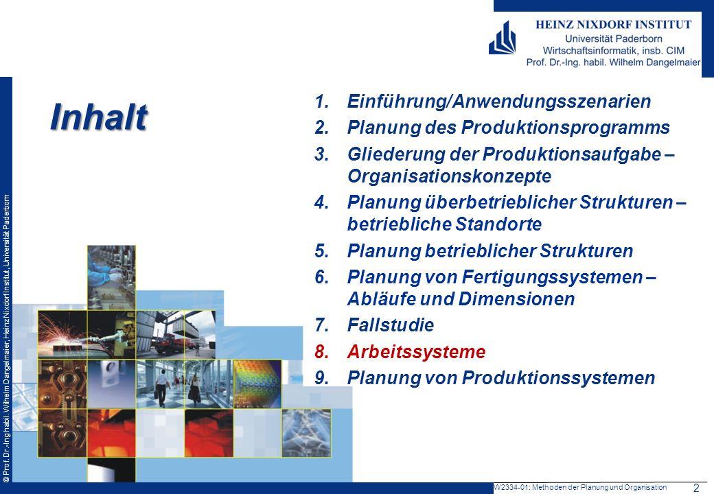 Inhalt Einführung/Anwendungsszenarien Planung des Produktionsprogramms