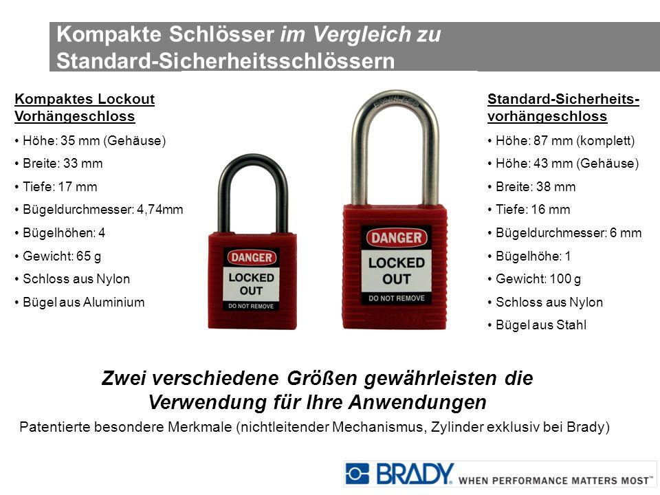 Kompakte Schlösser im Vergleich zu Standard-Sicherheitsschlössern