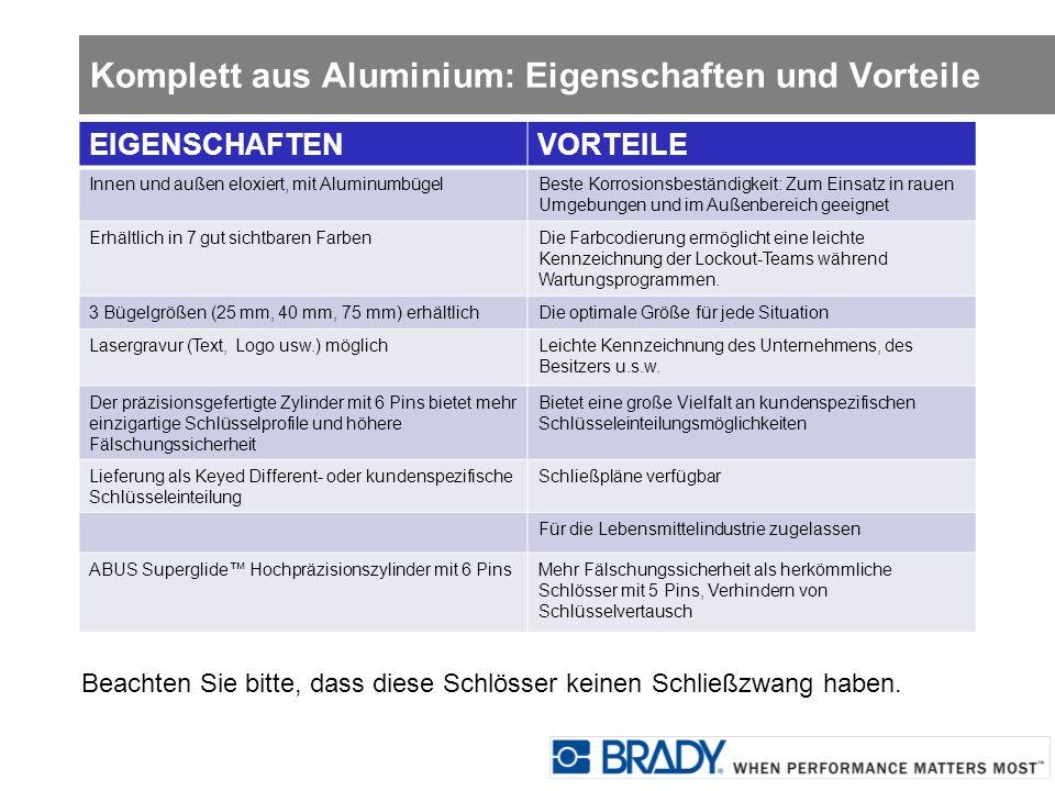 Komplett aus Aluminium: Eigenschaften und Vorteile