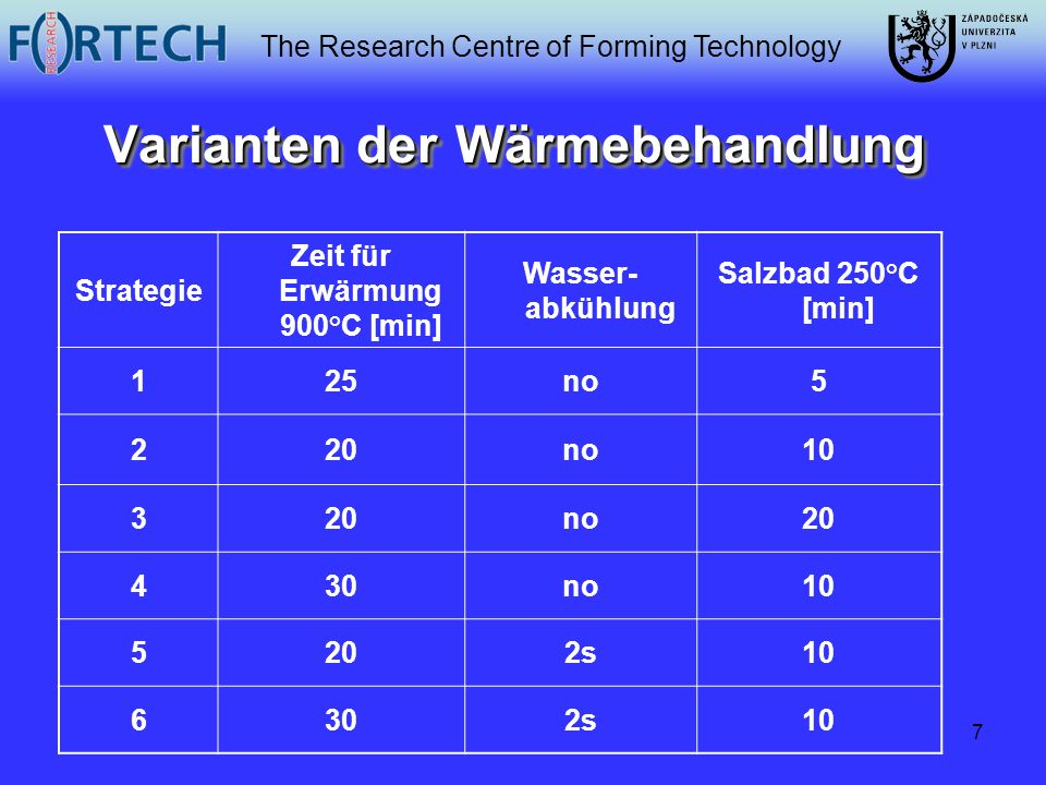 Varianten der Wärmebehandlung