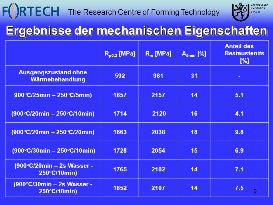 Ergebnisse der mechanischen Eigenschaften