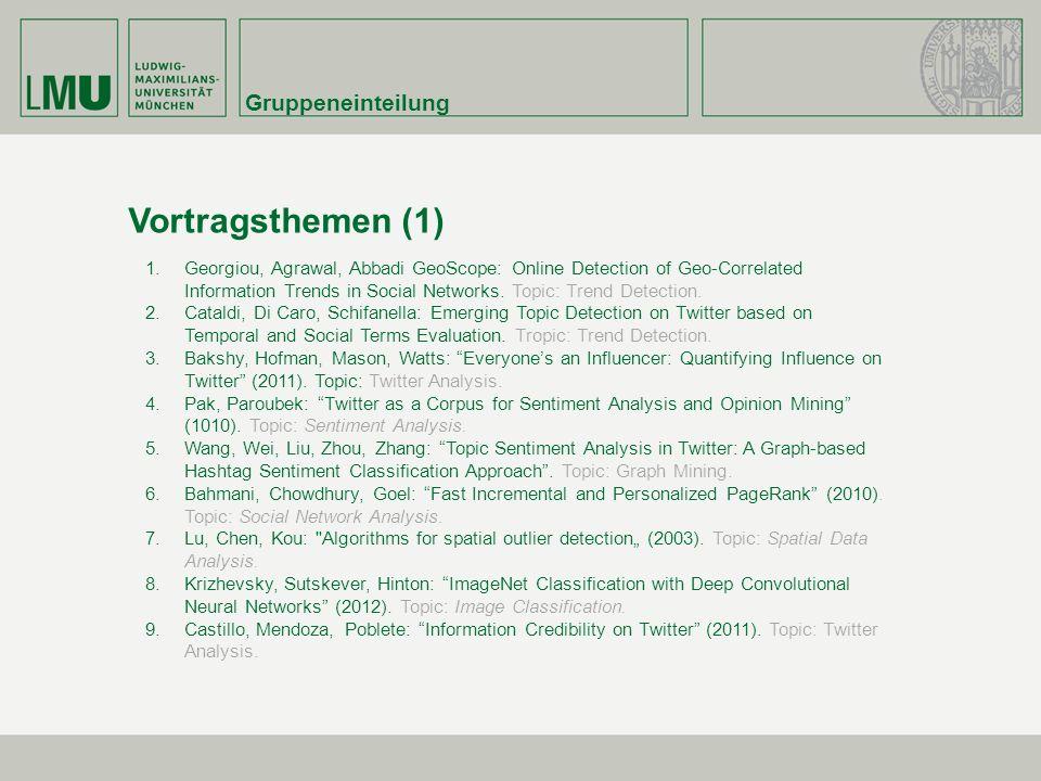 Vortragsthemen (1) Gruppeneinteilung