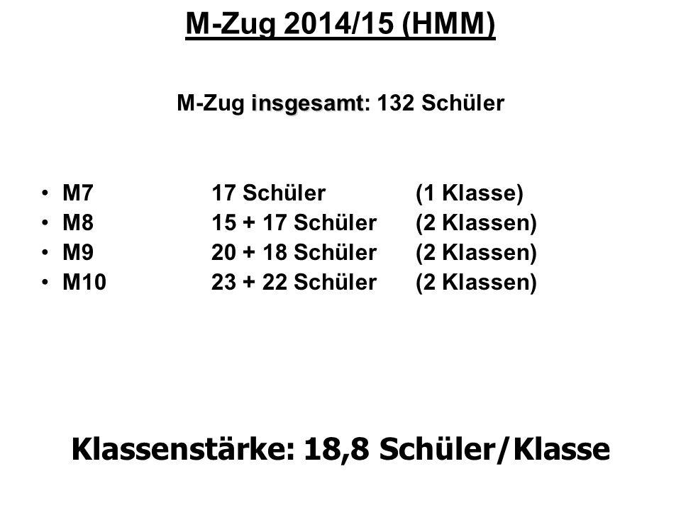 M-Zug insgesamt: 132 Schüler Klassenstärke: 18,8 Schüler/Klasse