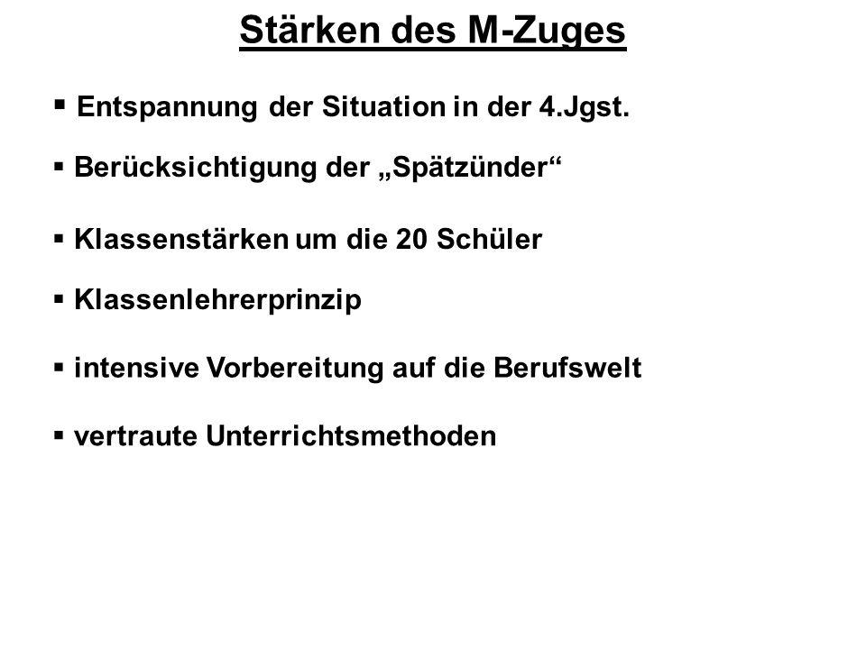 Stärken des M-Zuges Entspannung der Situation in der 4.Jgst.