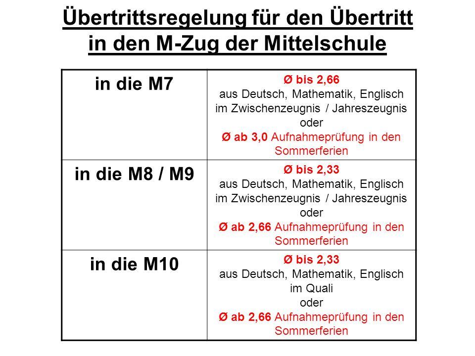 Übertrittsregelung für den Übertritt in den M-Zug der Mittelschule