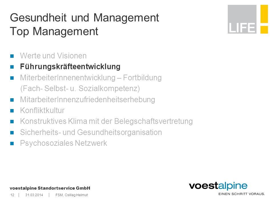Gesundheit und Management Top Management