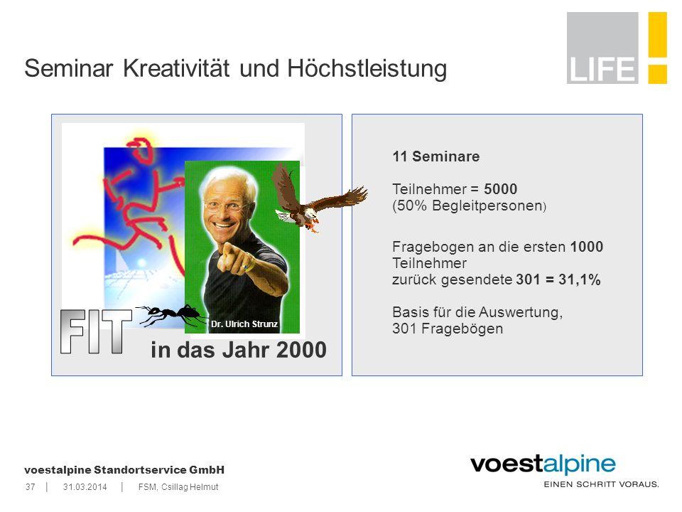 in das Jahr 2000 Seminar Kreativität und Höchstleistung 11 Seminare