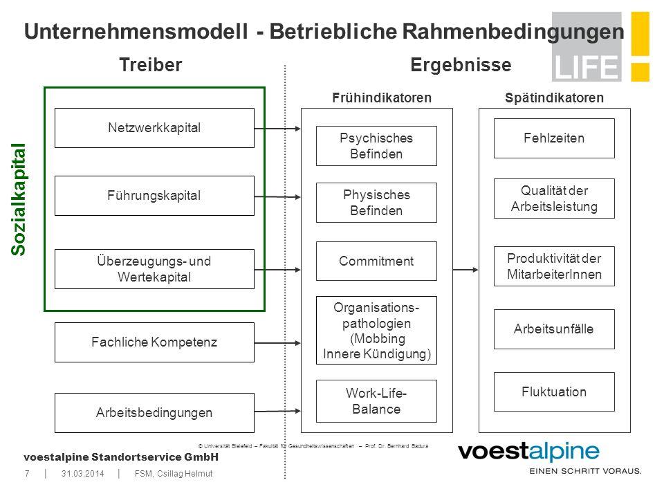 Unternehmensmodell - Betriebliche Rahmenbedingungen