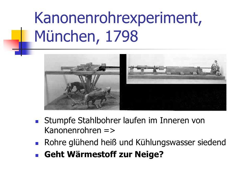 Kanonenrohrexperiment, München, 1798