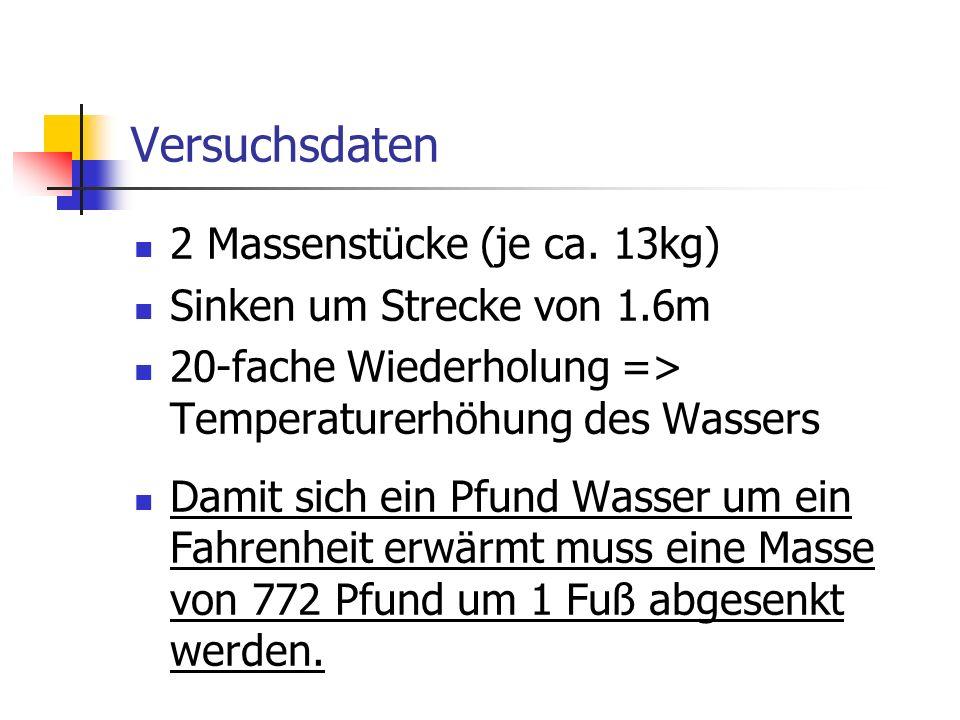 Versuchsdaten 2 Massenstücke (je ca. 13kg) Sinken um Strecke von 1.6m