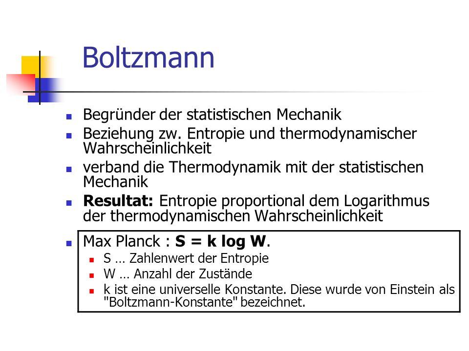 Boltzmann Begründer der statistischen Mechanik