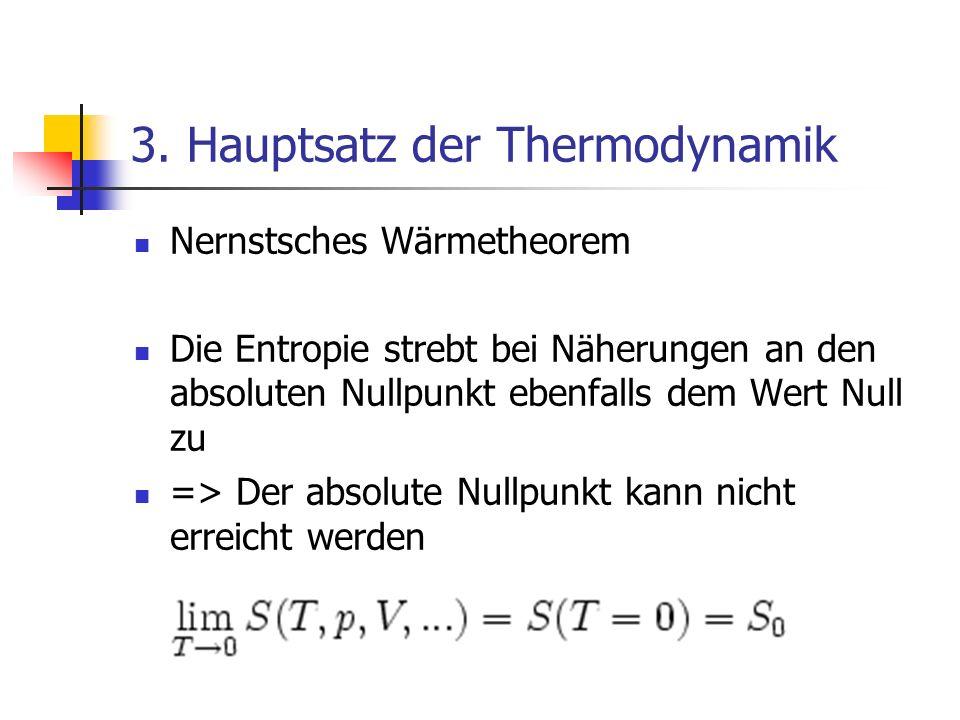 3. Hauptsatz der Thermodynamik