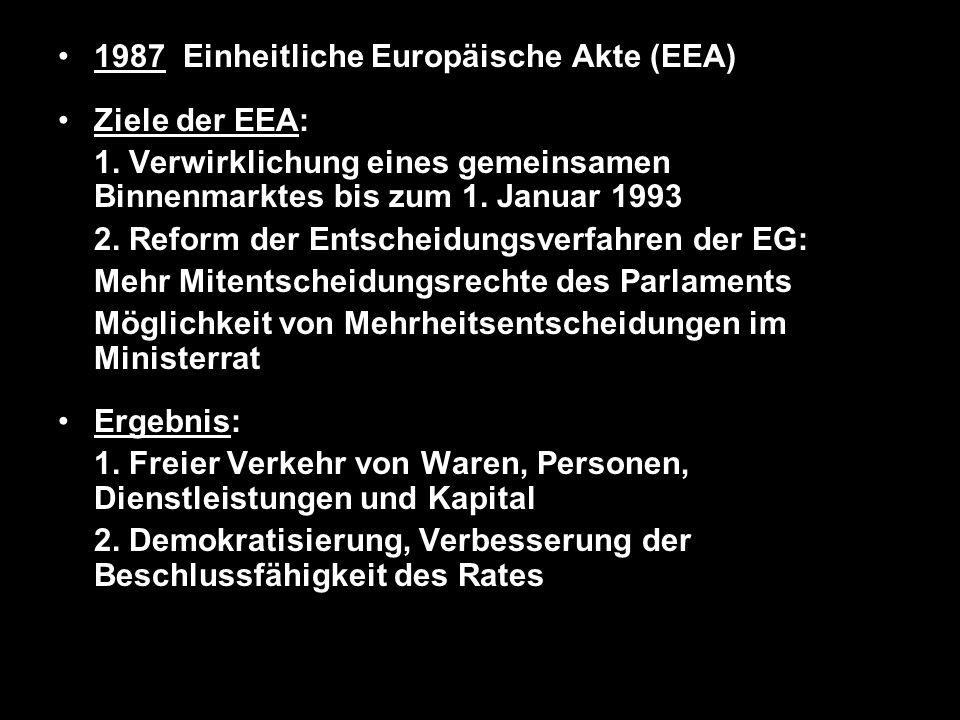 1987 Einheitliche Europäische Akte (EEA)