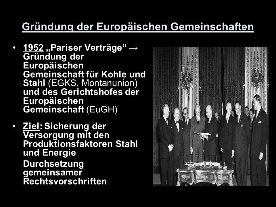 Gründung der Europäischen Gemeinschaften