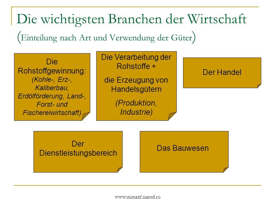 Die wichtigsten Branchen der Wirtschaft (Einteilung nach Art und Verwendung der Güter)