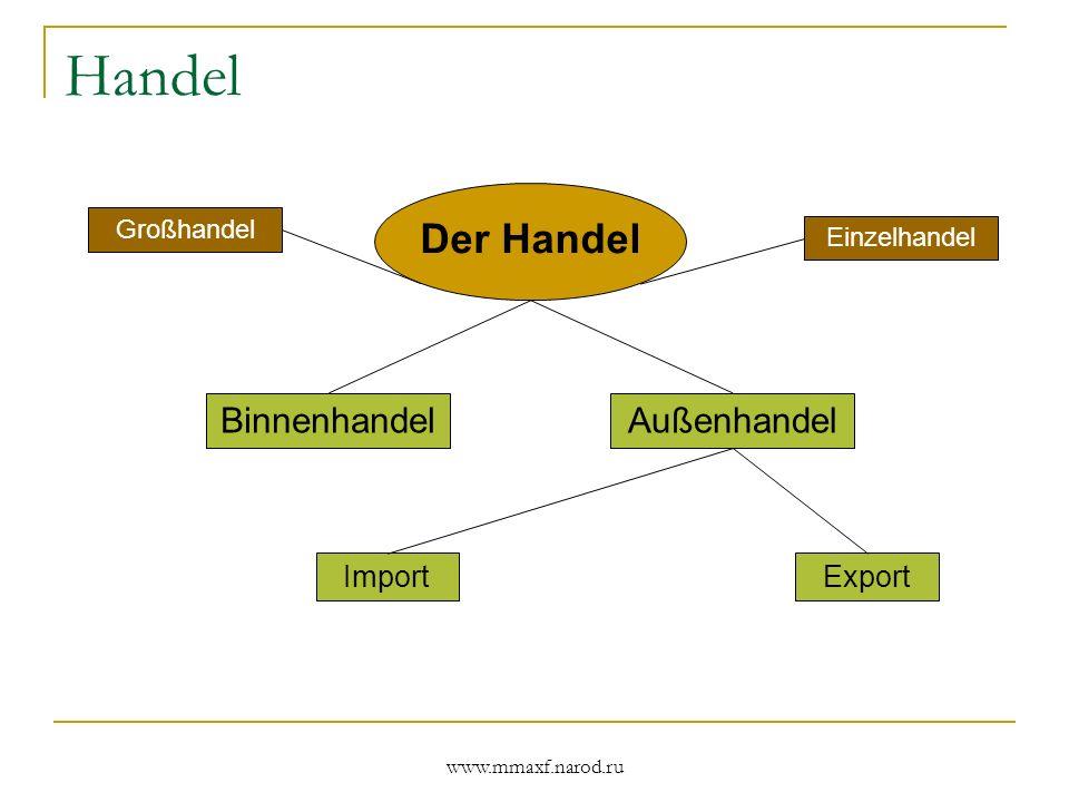 Handel Der Handel Binnenhandel Außenhandel Import Export Großhandel