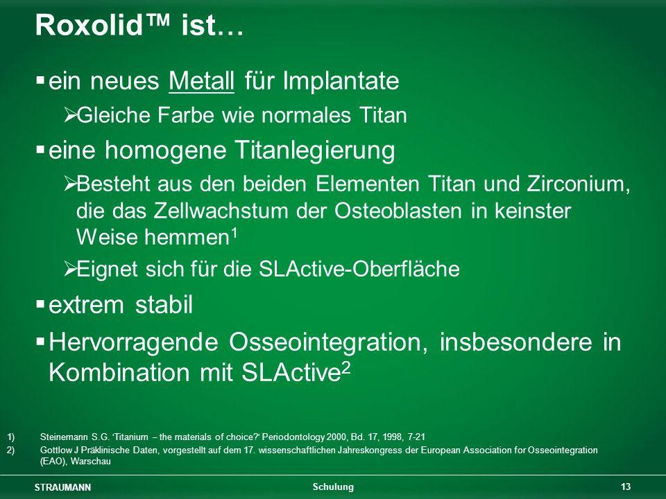 Roxolid™ ist… ein neues Metall für Implantate