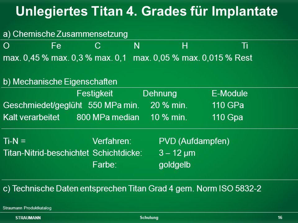 Unlegiertes Titan 4. Grades für Implantate