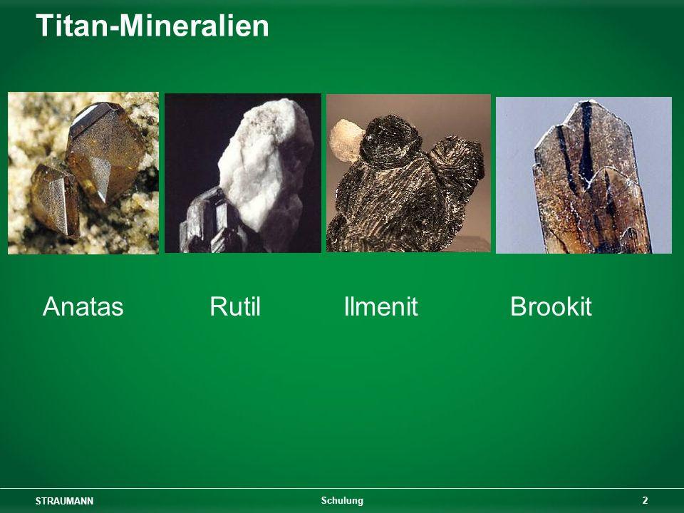 Titan-Mineralien Anatas Rutil Ilmenit Brookit Schulung