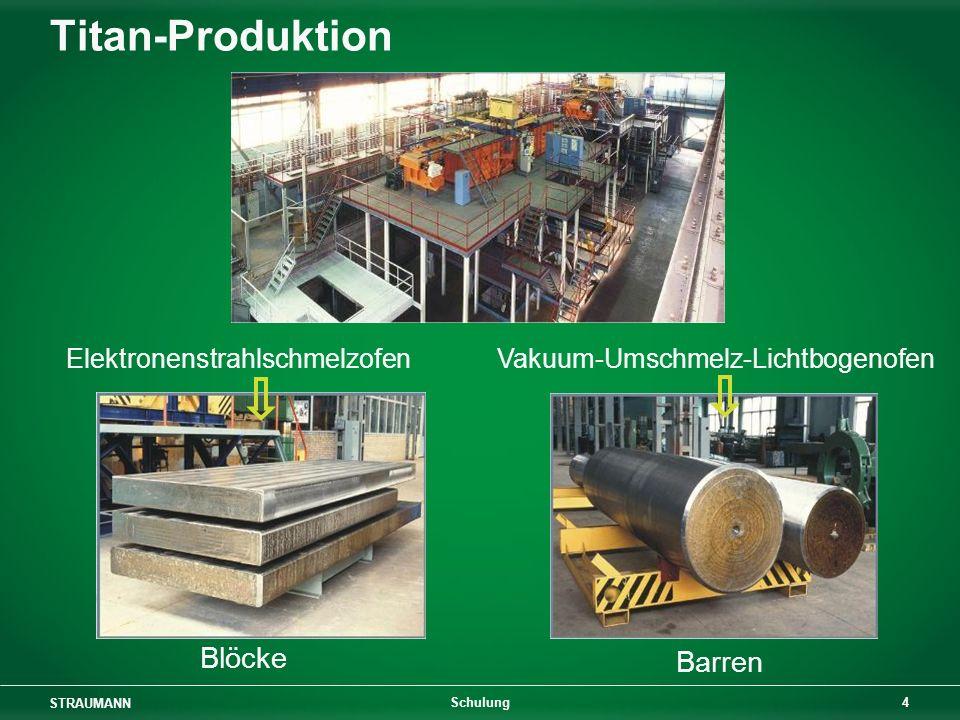 Titan-Produktion Blöcke Barren