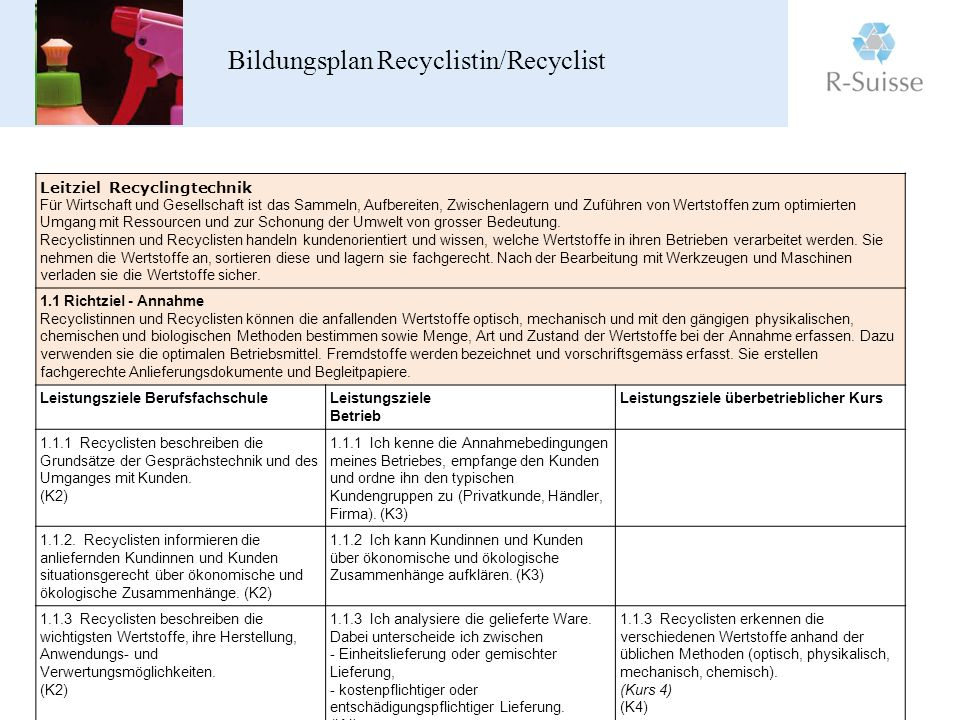 Bildungsplan Recyclistin/Recyclist