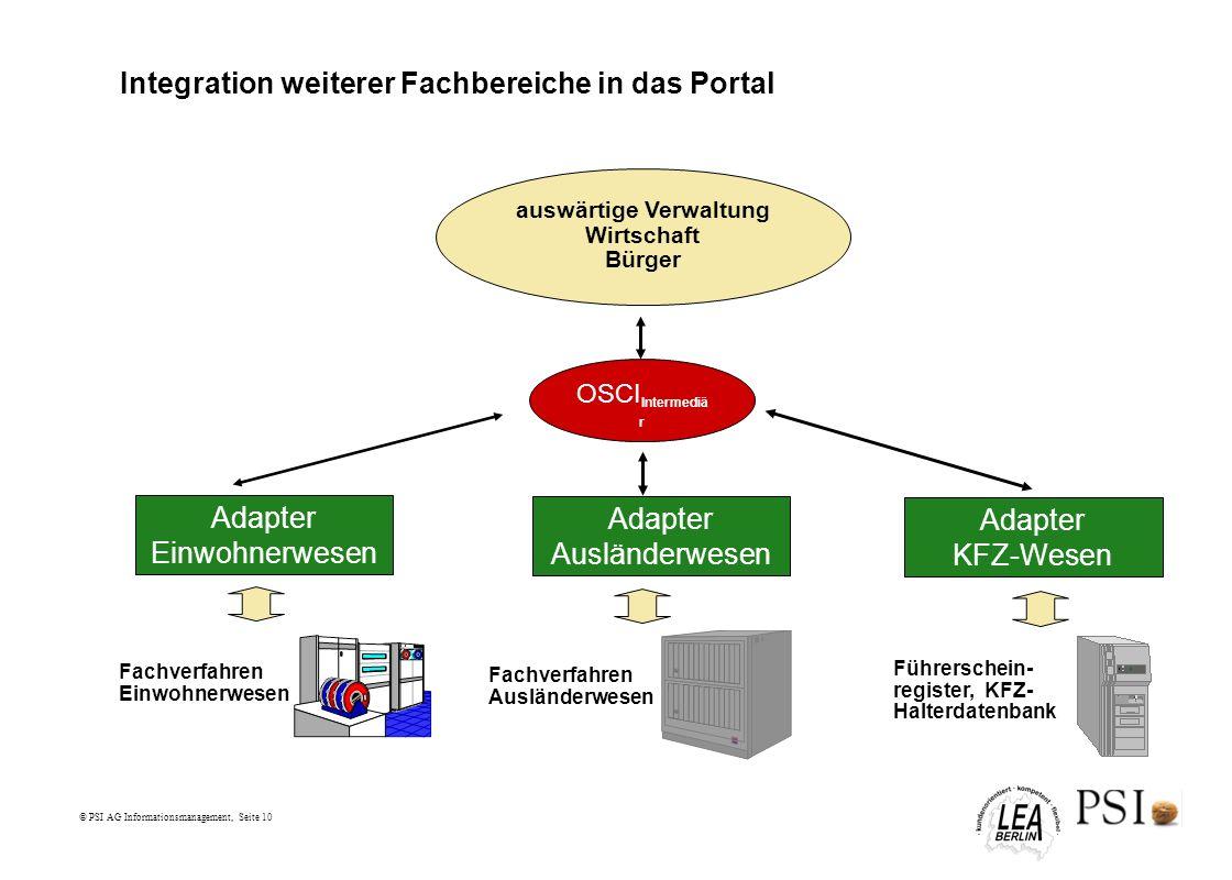 Integration weiterer Fachbereiche in das Portal