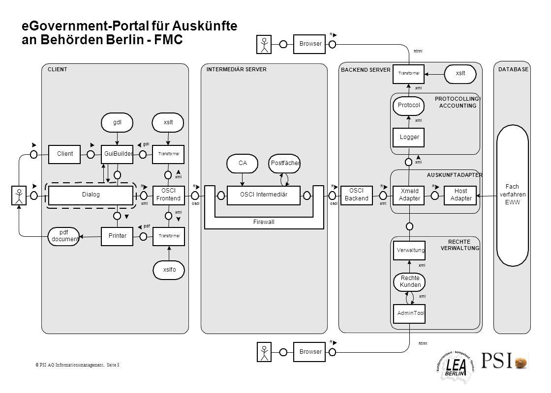 eGovernment-Portal für Auskünfte an Behörden Berlin - FMC