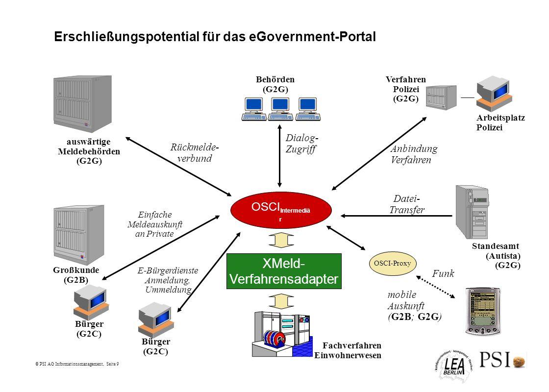 Erschließungspotential für das eGovernment-Portal
