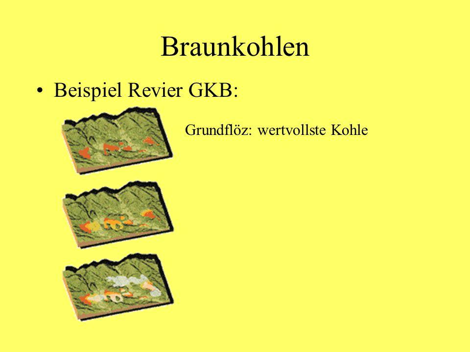 Braunkohlen Beispiel Revier GKB: Grundflöz: wertvollste Kohle