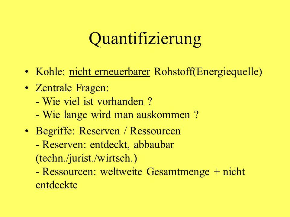 Quantifizierung Kohle: nicht erneuerbarer Rohstoff(Energiequelle)