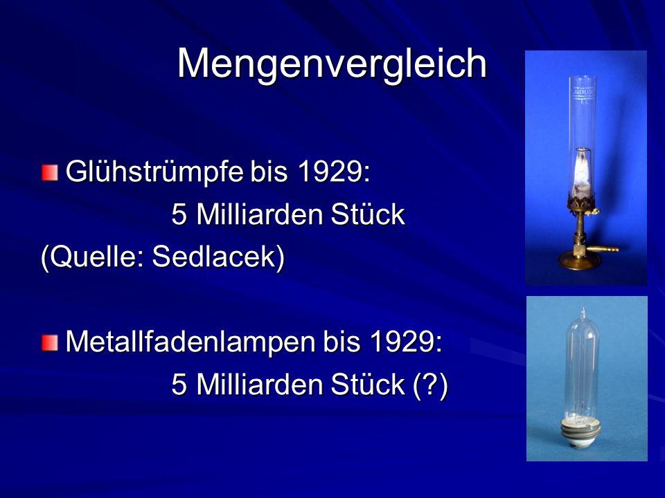 Mengenvergleich Glühstrümpfe bis 1929: 5 Milliarden Stück