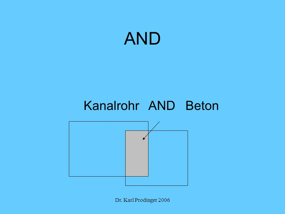 AND Kanalrohr AND Beton Dr. Karl Prodinger 2006