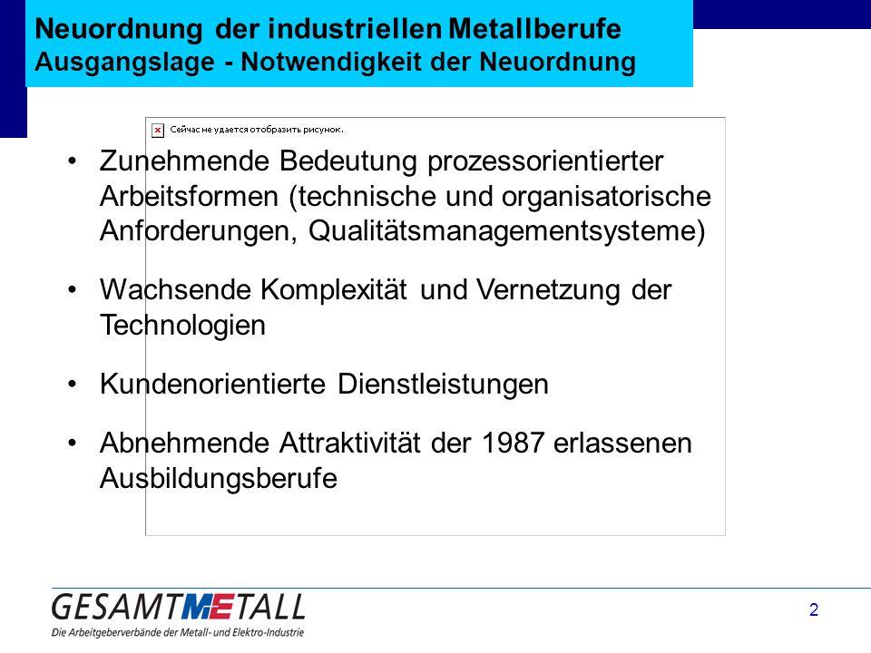 Neuordnung der industriellen Metallberufe Ausgangslage - Notwendigkeit der Neuordnung
