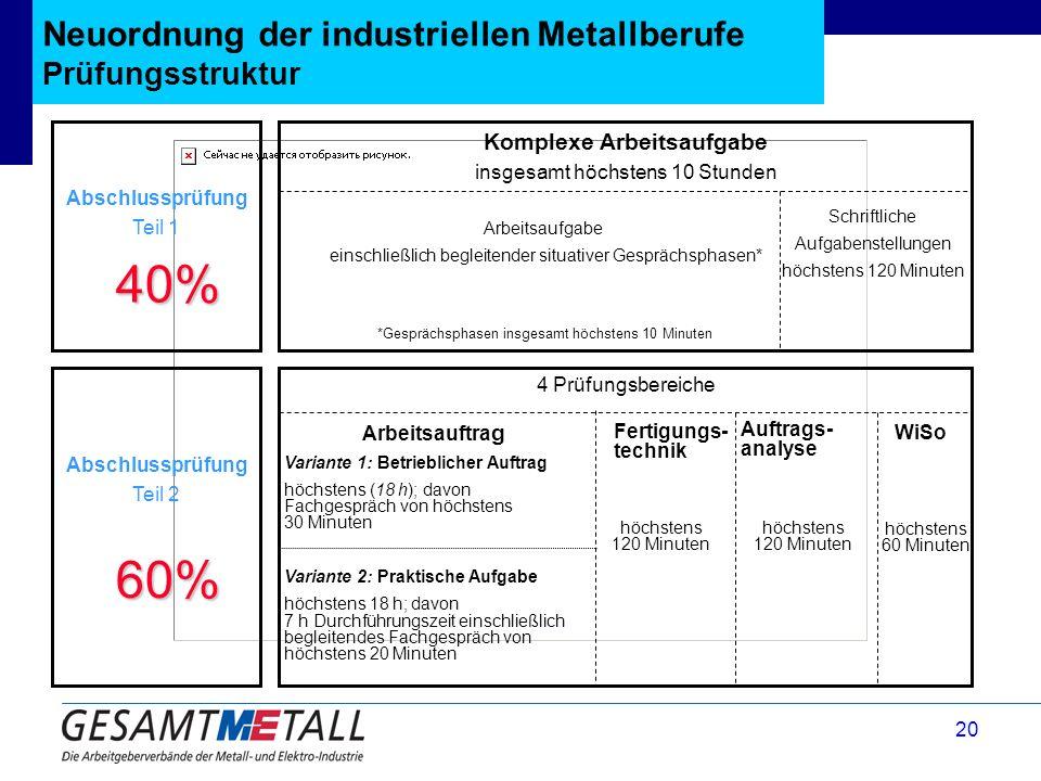 Neuordnung der industriellen Metallberufe Prüfungsstruktur