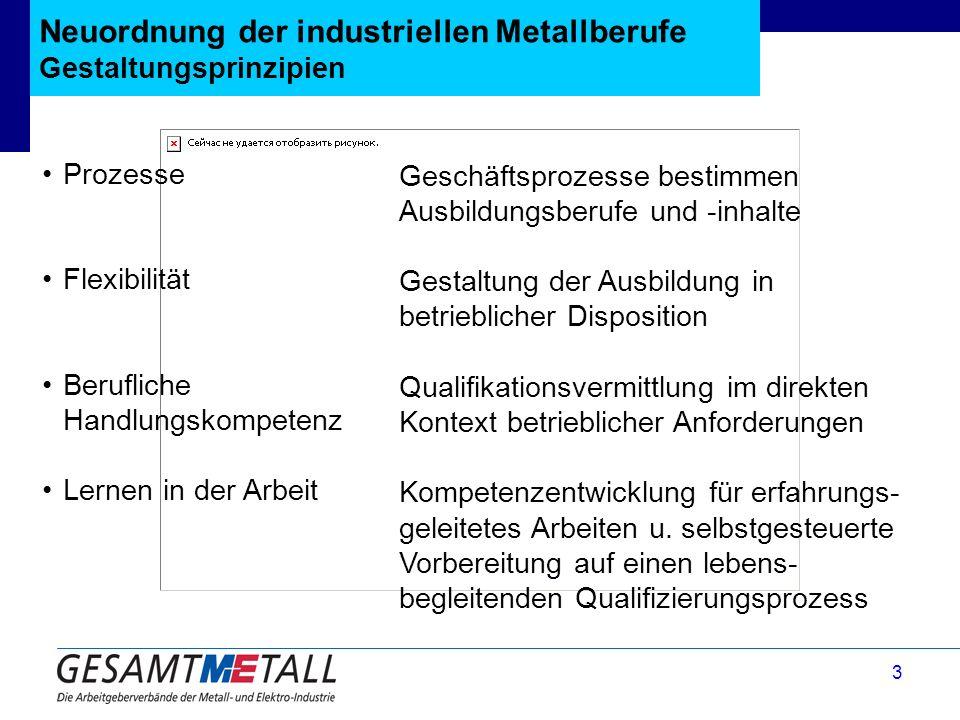 Neuordnung der industriellen Metallberufe Gestaltungsprinzipien