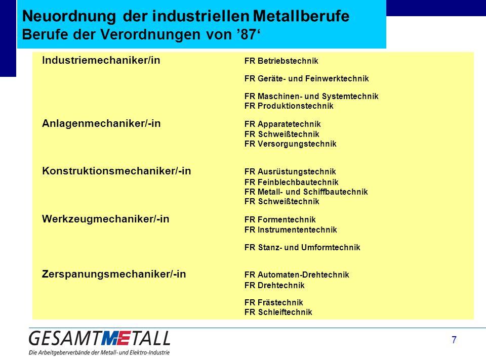 Neuordnung der industriellen Metallberufe Berufe der Verordnungen von '87'