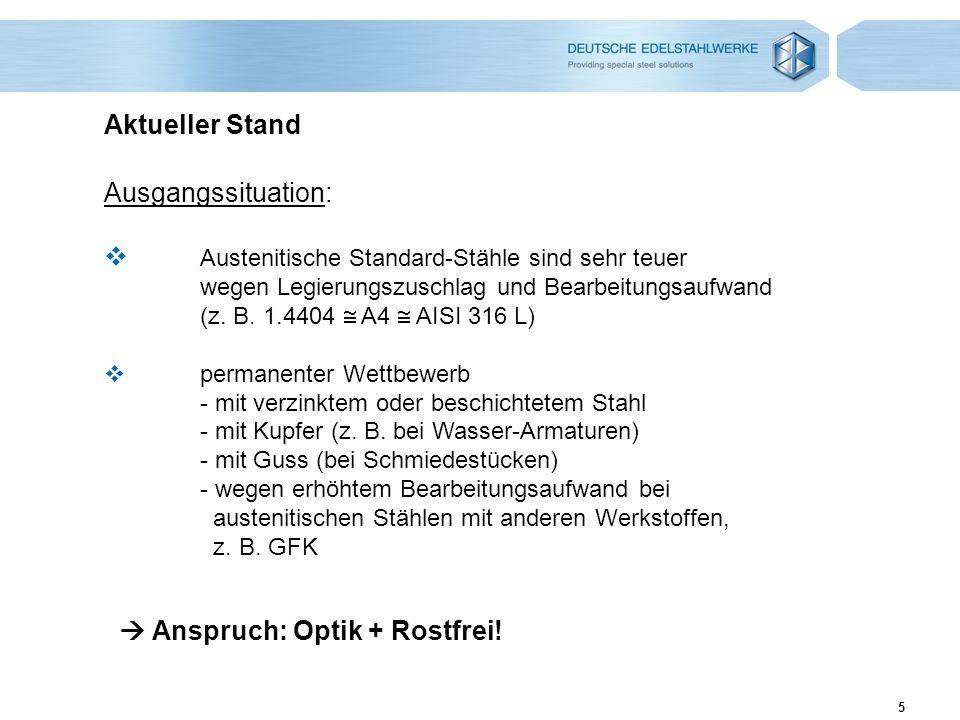  Anspruch: Optik + Rostfrei!
