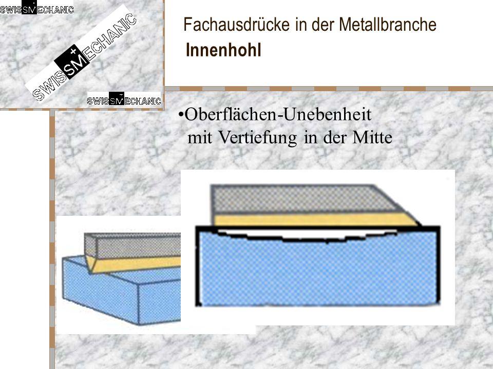 Innenhohl Oberflächen-Unebenheit mit Vertiefung in der Mitte