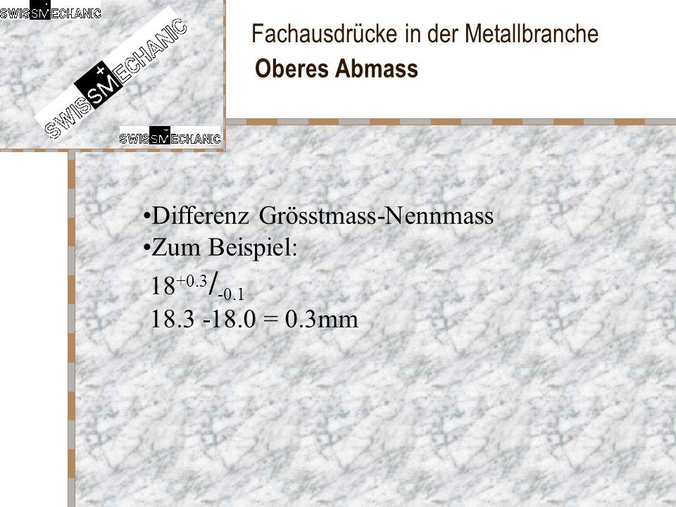 Oberes Abmass Differenz Grösstmass-Nennmass Zum Beispiel: 18+0.3/-0.1 18.3 -18.0 = 0.3mm