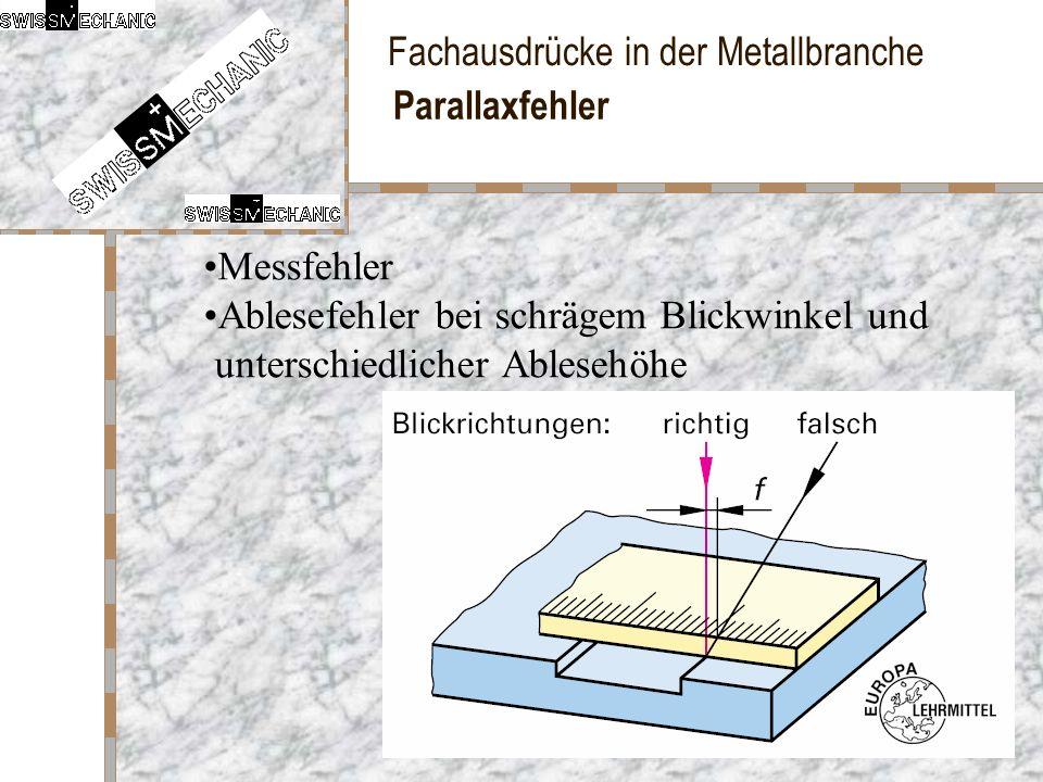 Parallaxfehler Messfehler Ablesefehler bei schrägem Blickwinkel und unterschiedlicher Ablesehöhe