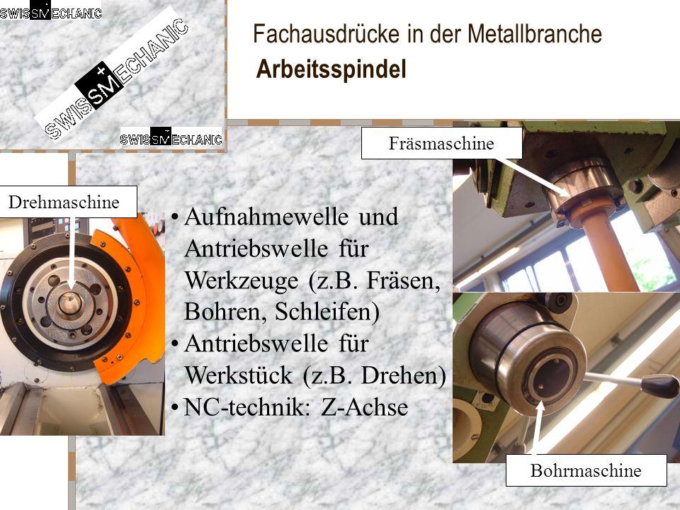 Antriebswelle für Werkstück (z.B. Drehen) NC-technik: Z-Achse