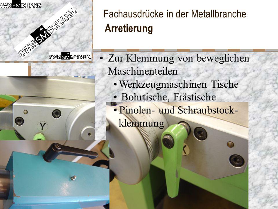 Arretierung Zur Klemmung von beweglichen Maschinenteilen. Werkzeugmaschinen Tische. Bohrtische, Frästische.