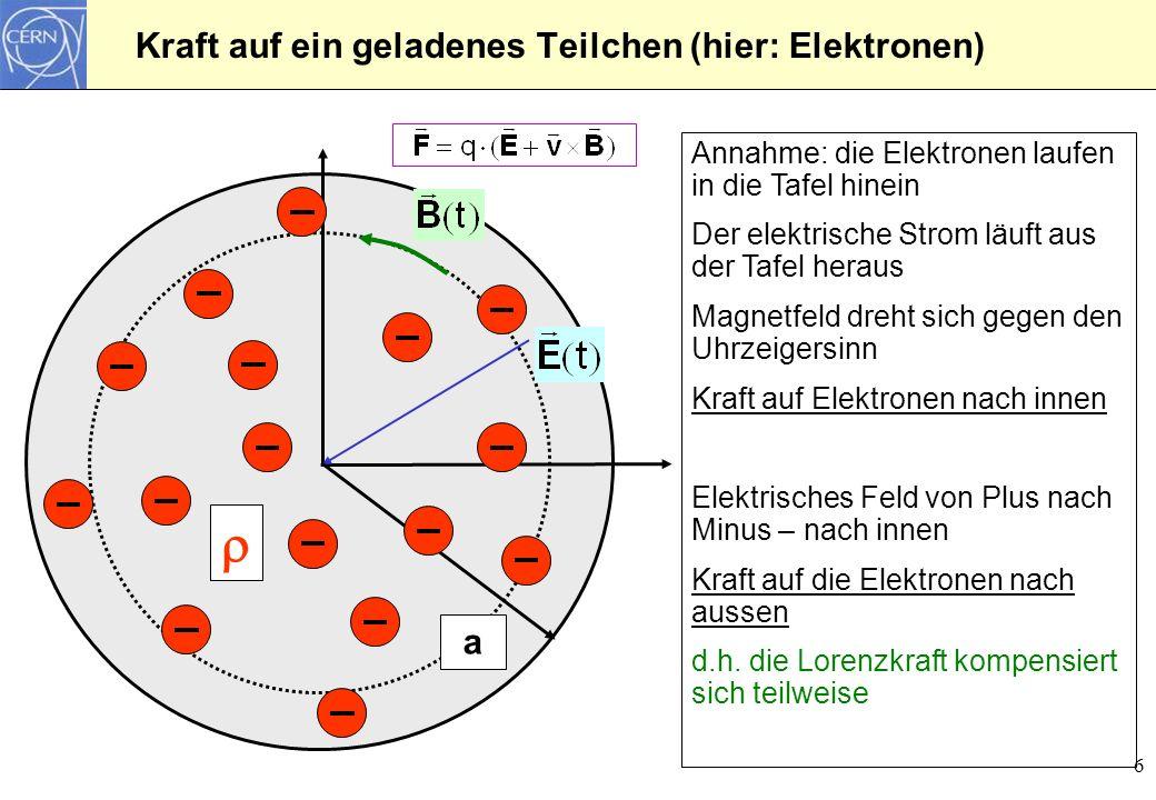 Kraft auf ein geladenes Teilchen (hier: Elektronen)