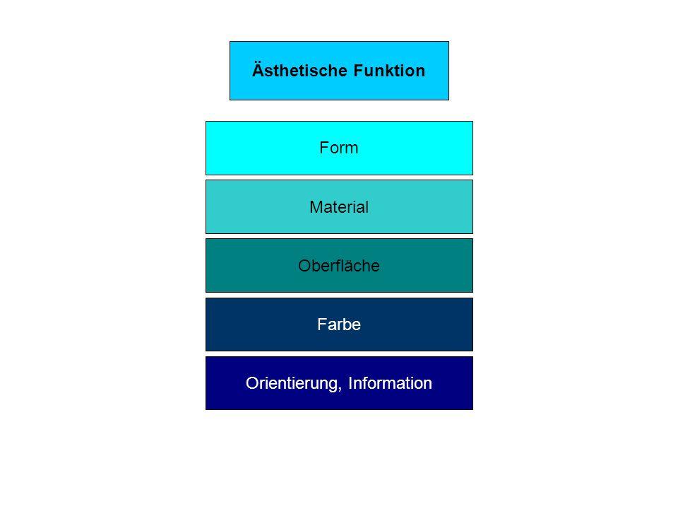 Orientierung, Information